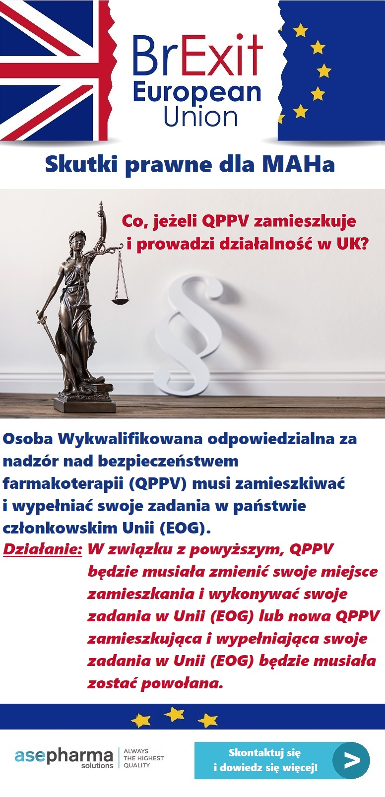 QPPV resides in UK