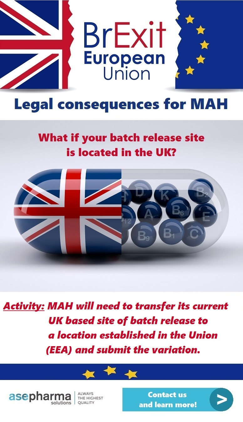 Batch release site is located in UK